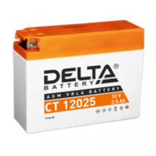 Delta CT 12025 (боковые)